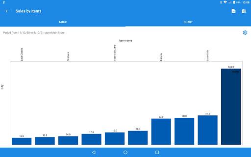 Stock and Inventory Online Apkfinish screenshots 16