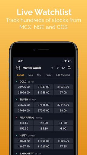 Foto do Market-Watch | Pro Charts & Express Algo Analysis