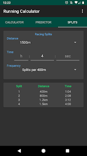Running Calculator: Pace, Race Predictor, Splits
