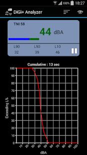 DiGi+ SPL Audio Analyzer