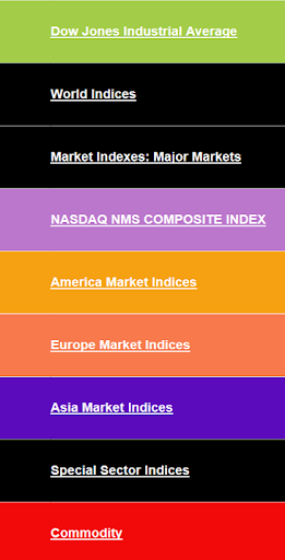 Global Stock Markets Indices World Stock Market 1.1 Screenshots 2