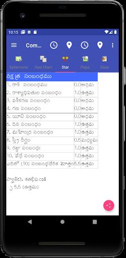 telugu astrologie match efectuarea de software
