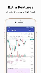 Canada Business News - Economy, Finance, Stocks
