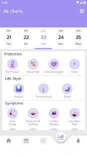 Period Tracker & Ovulation Calendar & Fertility