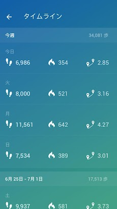 無料の歩数計 - ステップカウンター&カロリー計算のおすすめ画像5