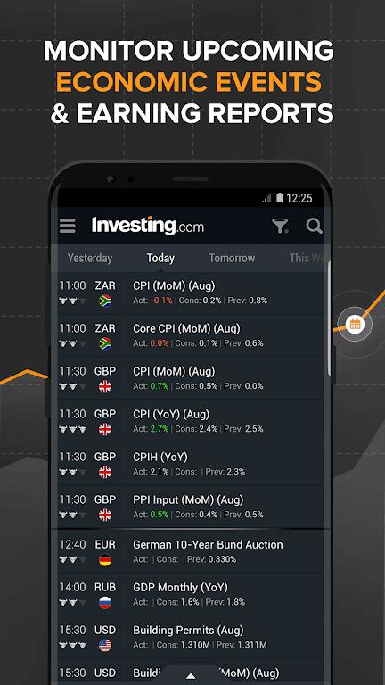 Investing.com: Stocks, Finance, Markets & News  poster 3