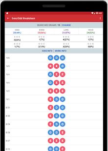 Pick 4 & Cash 4 - Lottery Checker & Predictions
