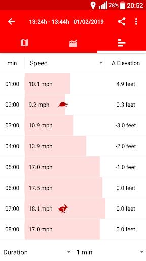 Cycling - Bike Tracker modavailable screenshots 4