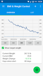 BMI & Weight Control 1