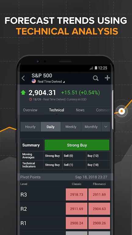 Investing.com: Stocks, Finance, Markets & News  poster 1