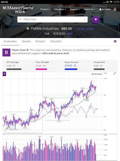 MarketSmith India - Stock Research & Analysis android2mod screenshots 13