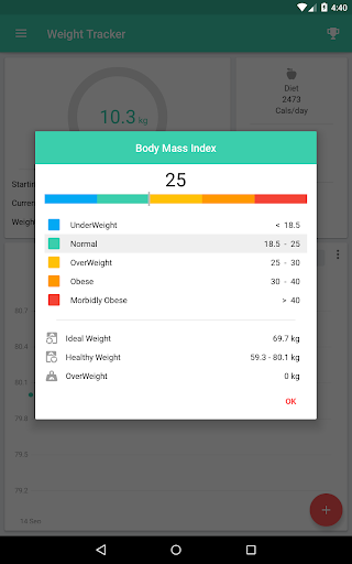 BMI and Weight Tracker 3.8.5 Screenshots 11