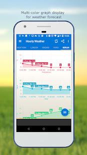 Weather & Clock Widget for Android 6.3.1.2 Screenshots 6