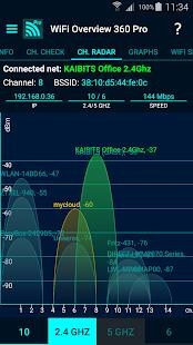 Vue d'ensemble du WiFi 360 Pro