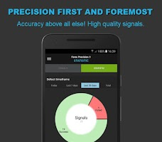 Forex Precision - Live Forex Signals