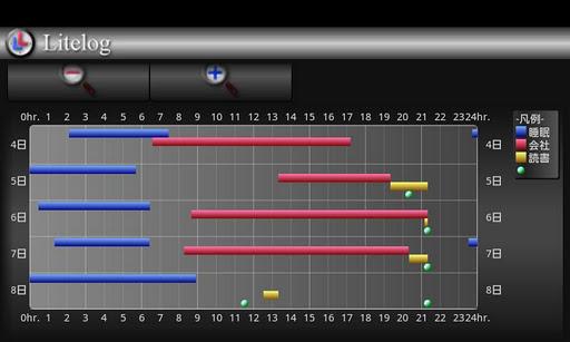 Litelog For PC Windows (7, 8, 10, 10X) & Mac Computer Image Number- 9