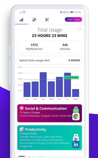 Digitox : Digital Wellbeing - Screen Time 4.3.1 screenshots 1