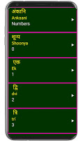 Learn Sanskrit Alphabets and Numbers