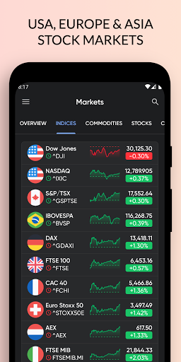 Stoxy PRO - Stock Market. Finance. Investment News screen 2