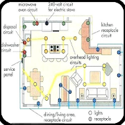 Electrical House Wiring Diagram