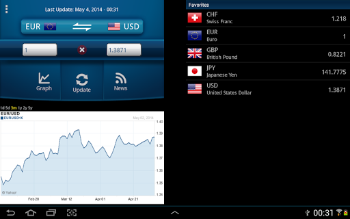 Easy Currency Converter Pro
