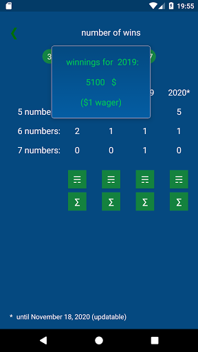 KENO - combinations statistics 1.1.4 4