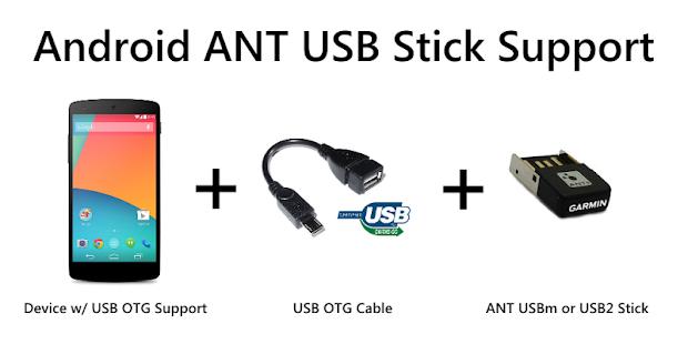 ANT USB Service