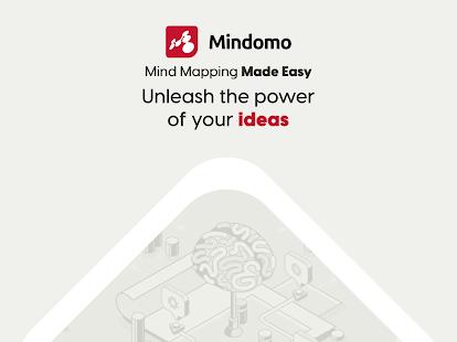 Mind Map & Concept Map Maker - Mindomo