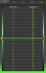 HVAC P/T Chart 1.0.0