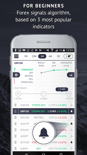 Market Trends - Forex signals & traders community  Paidproapk.com 1