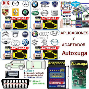 Diagnosis Faults Electronics Cars OBD2 1.0.230 Screenshots 3