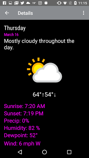 What The Forecast?!! screenshots 5