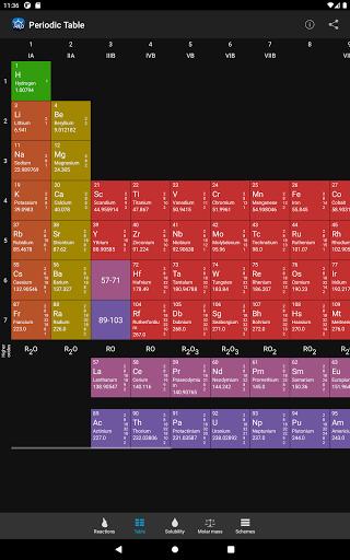 Chemistry 3.6 Screenshots 19