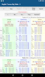 English Tenses 3.1 Apk 4