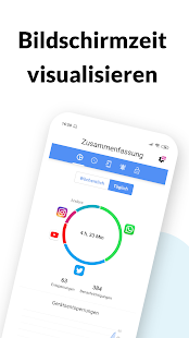 ActionDash: Digitale Wellness & Bildschirmzeit Screenshot