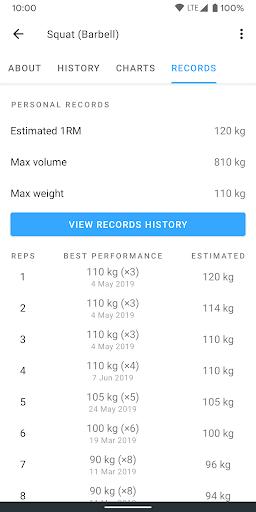 Strong - Workout Tracker Gym Log 2.5.9 Screenshots 6