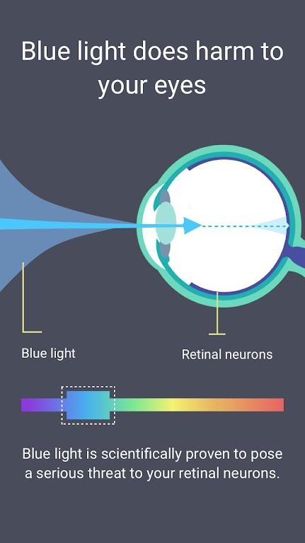 Blue Light Filter - Night Mode, Night Shift  poster 4