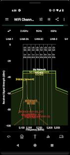 Expert Speed Test WiFi Analyzer - analiti