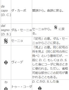 音楽辞典のおすすめ画像5