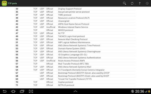 TCP Ports list screenshots 4