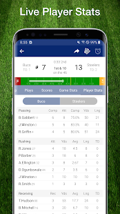 Packers Football: Live Scores, Stats, & Games