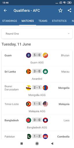 FIFA - Tournaments, Soccer News & Live Scores  Screenshots 5