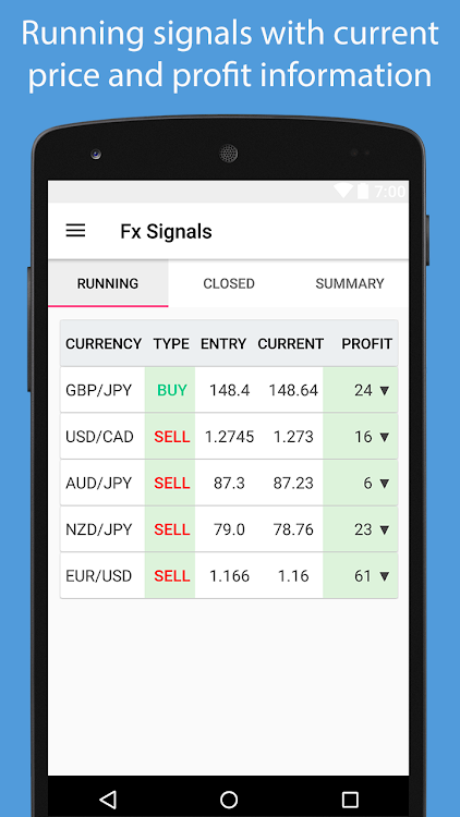 binärsystem subtraktion trading signale app
