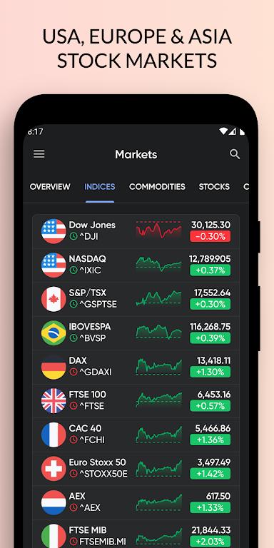 Stoxy PRO - Stock Market. Finance. Investment News poster 11