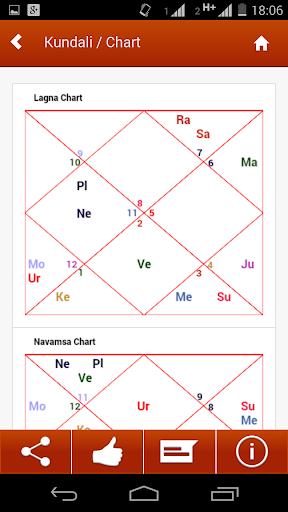 Kundali: Horoscope & Rashifal For PC Windows (7, 8, 10, 10X) & Mac Computer Image Number- 6