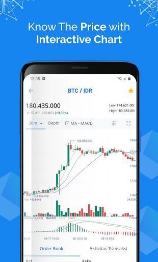 Rekeningku.com - Jual Beli Bitcoin dan Crypto screenshots 3