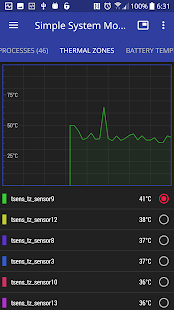 Simple System Monitor Screenshot
