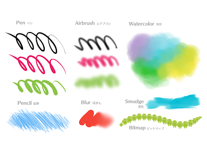 MediBang Paint APK 21.3 (Unlocked) 2