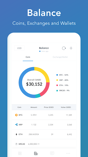 coinmanager- bitcoin, ethereum, ripple finance app screenshot 3