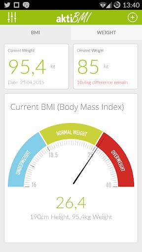 Weight Loss Tracker & BMI - aktiBMI  screenshots 1
